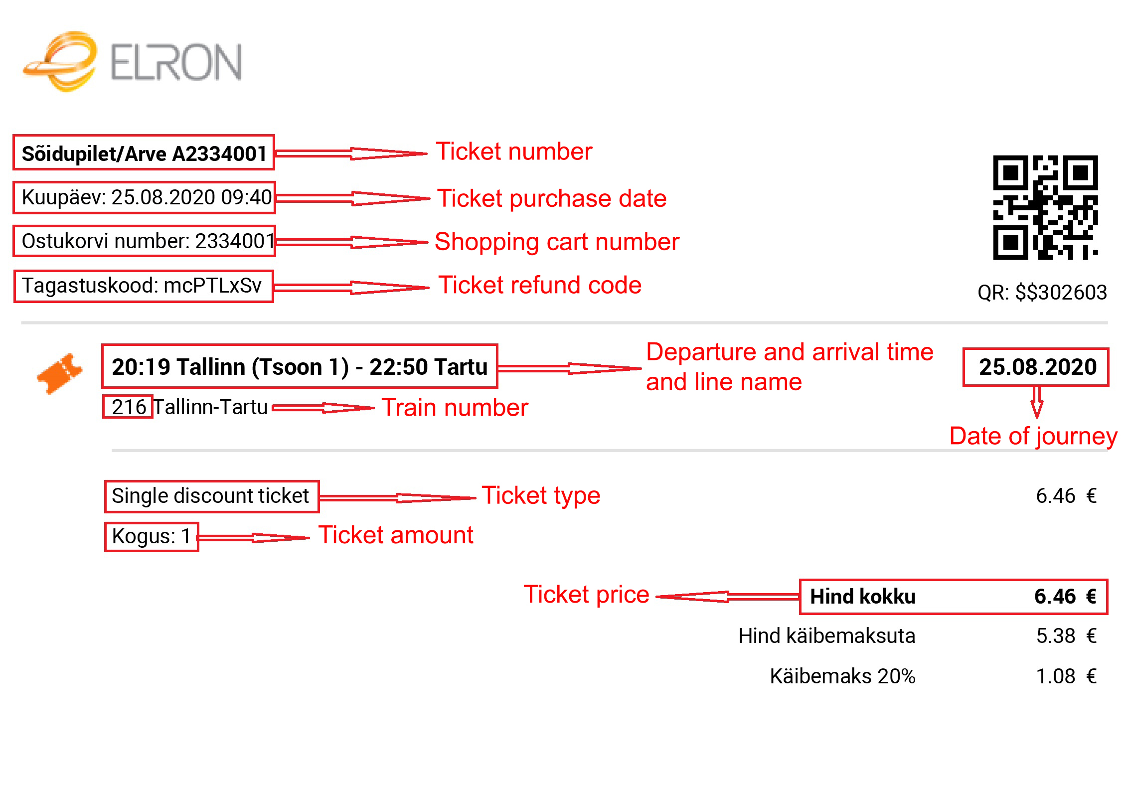 How to read Elron trainticket